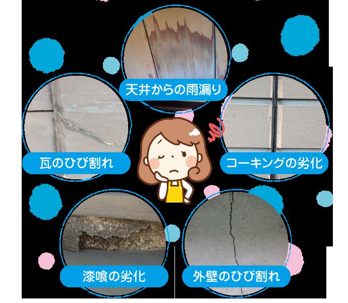 天井からの雨漏り、瓦のひび割れ、コーキングの劣化、漆喰の劣化、外壁のひび割れ